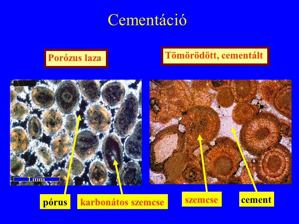 Cementáció Tömörödött, cementált Porózus laza pórus cement szemcse