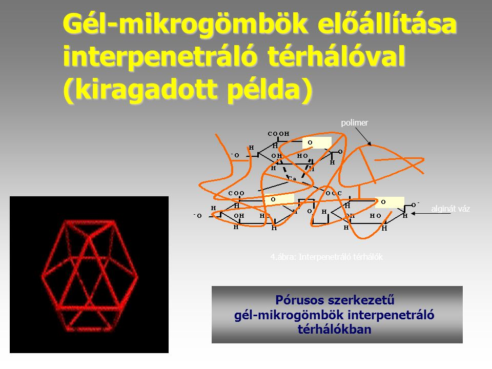 gél-mikrogömbök interpenetráló