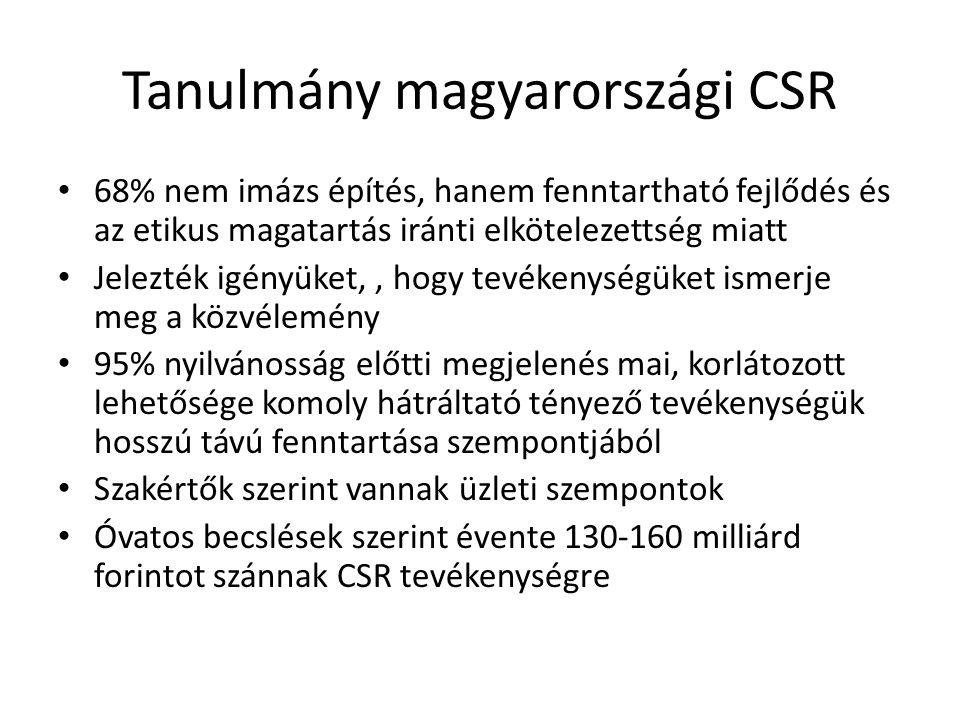 Tanulmány magyarországi CSR