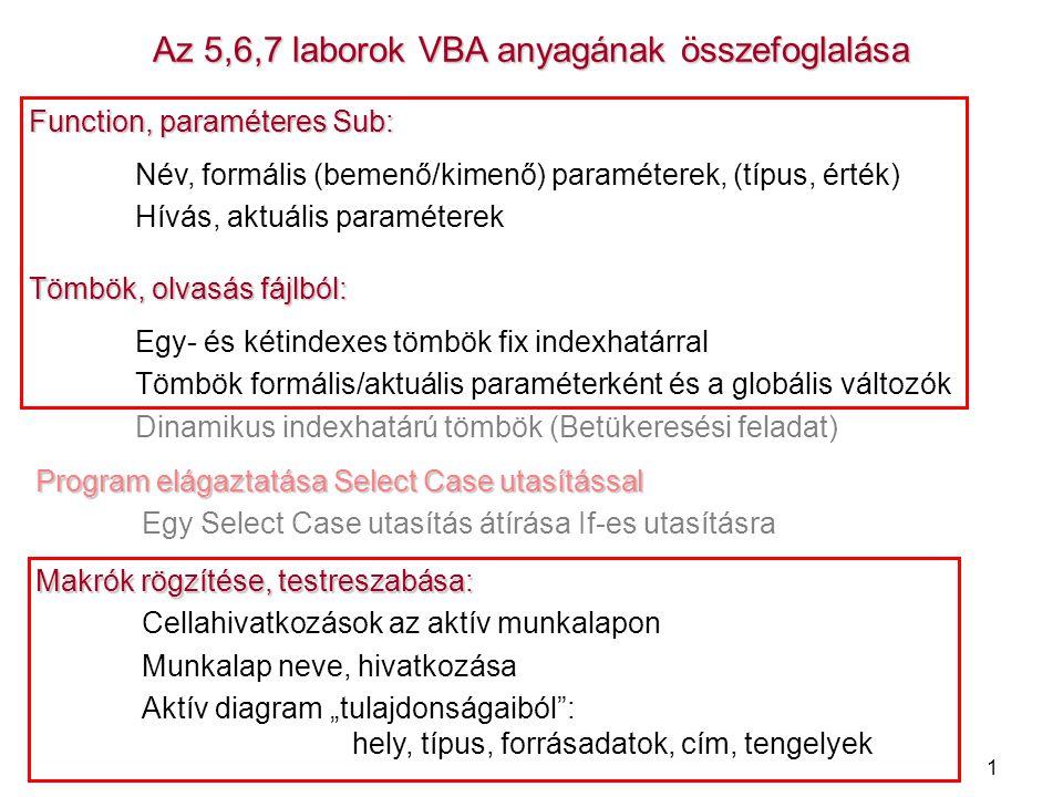 Az 5,6,7 laborok VBA anyagának összefoglalása