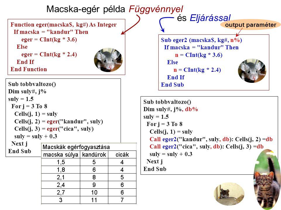 Macska-egér példa Függvénnyel