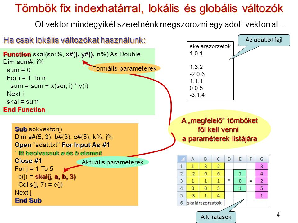 Tömbök fix indexhatárral, lokális és globális változók