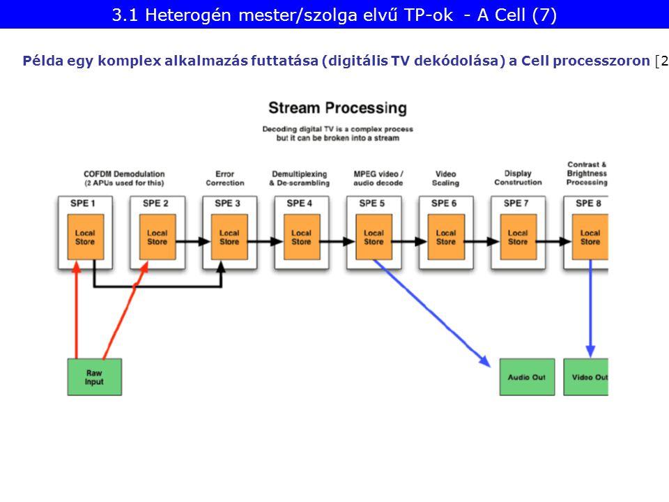 3.1 Heterogén mester/szolga elvű TP-ok - A Cell (7)