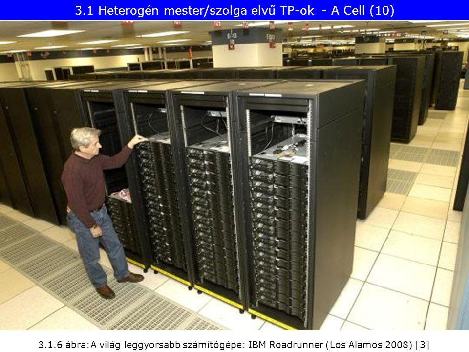 3.1 Heterogén mester/szolga elvű TP-ok - A Cell (10)