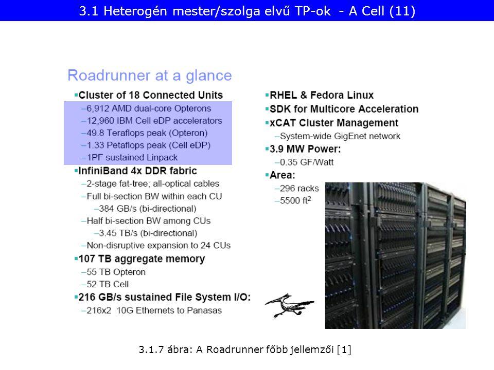 3.1 Heterogén mester/szolga elvű TP-ok - A Cell (11)