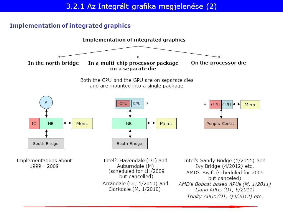 3.2.1 Az Integrált grafika megjelenése (2)