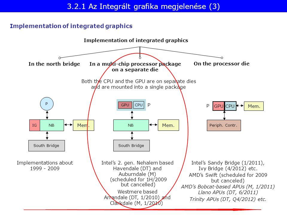 3.2.1 Az Integrált grafika megjelenése (3)