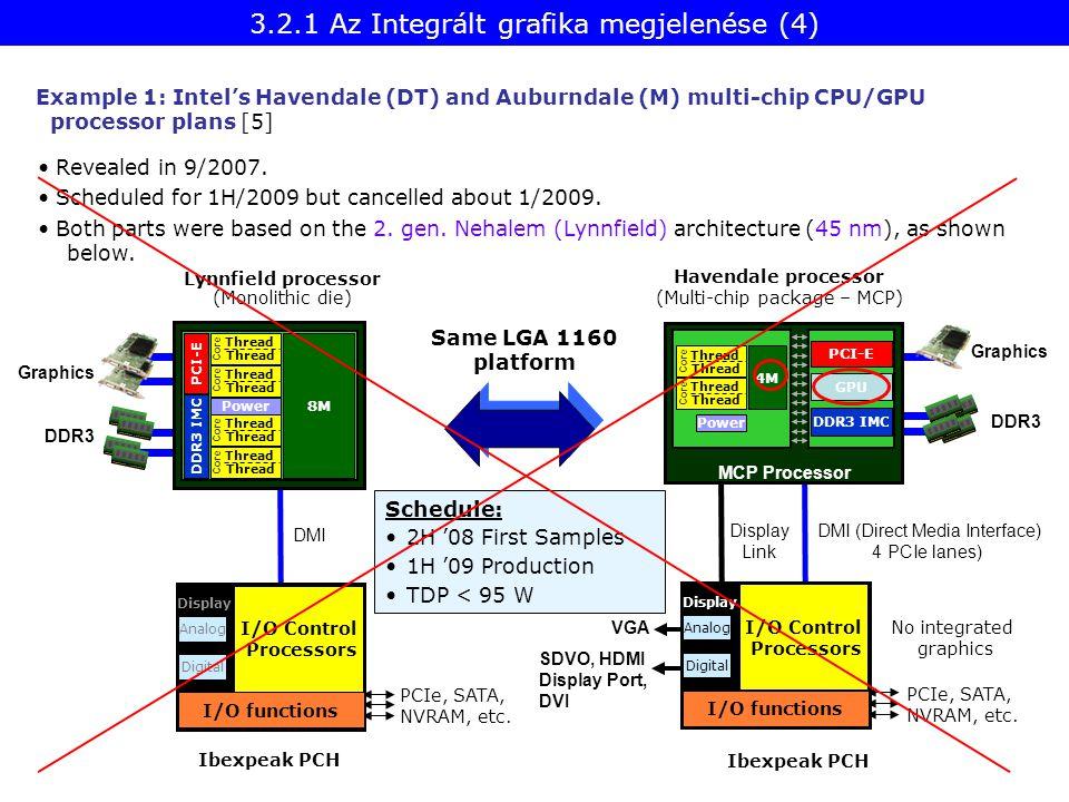 3.2.1 Az Integrált grafika megjelenése (4)