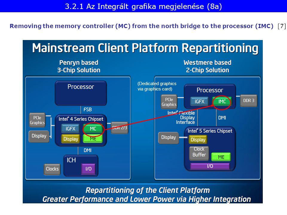 3.2.1 Az Integrált grafika megjelenése (8a)