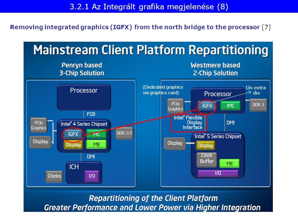 3.2.1 Az Integrált grafika megjelenése (8)