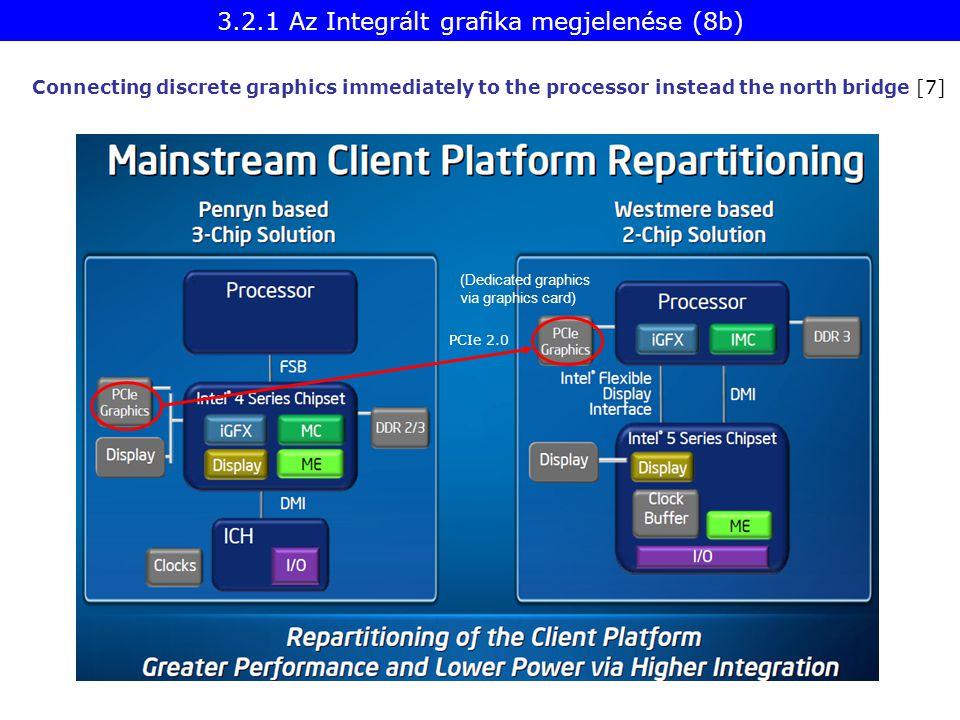 3.2.1 Az Integrált grafika megjelenése (8b)