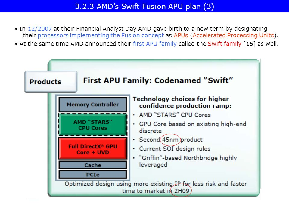 3.2.3 AMD's Swift Fusion APU plan (3)