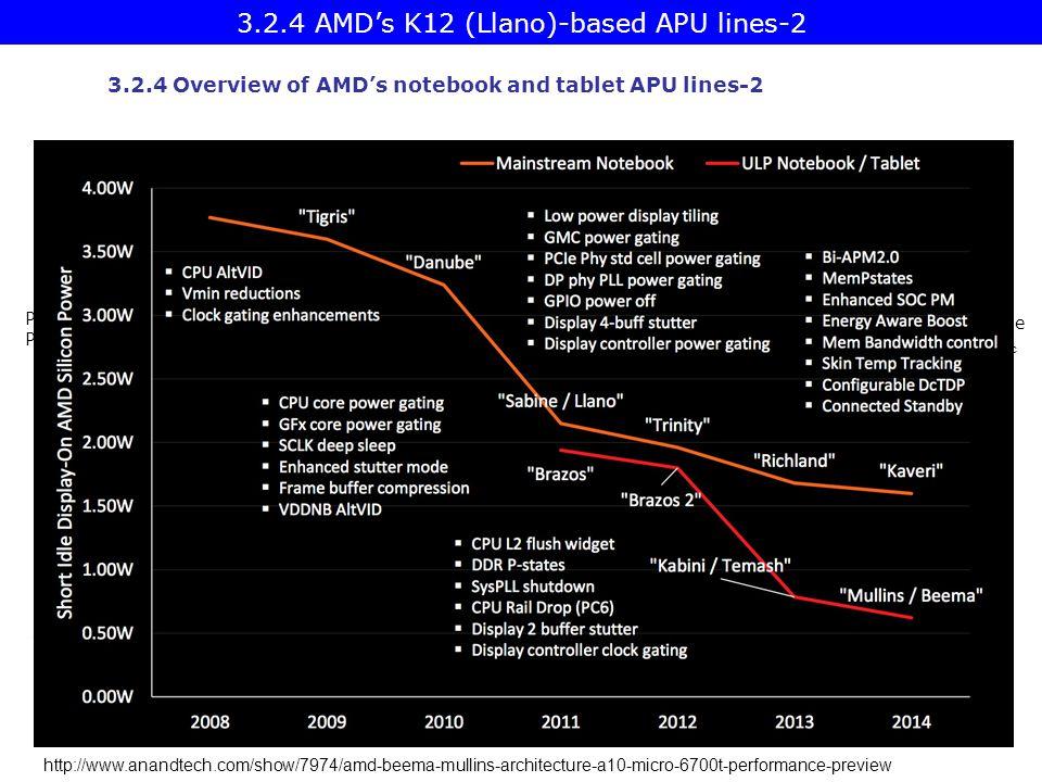 3.2.4 AMD's K12 (Llano)-based APU lines-2