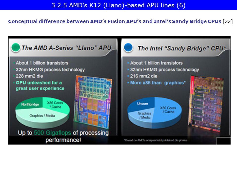 3.2.5 AMD's K12 (Llano)-based APU lines (6)
