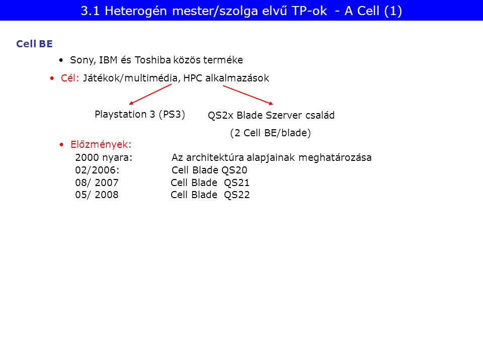 3.1 Heterogén mester/szolga elvű TP-ok - A Cell (1)