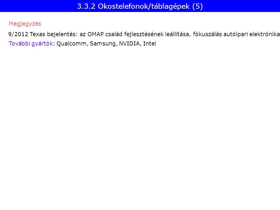3.3.2 Okostelefonok/táblagépek (5)