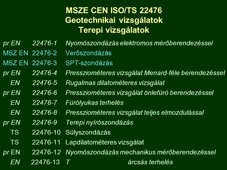MSZE CEN ISO/TS 22476 Geotechnikai vizsgálatok Terepi vizsgálatok
