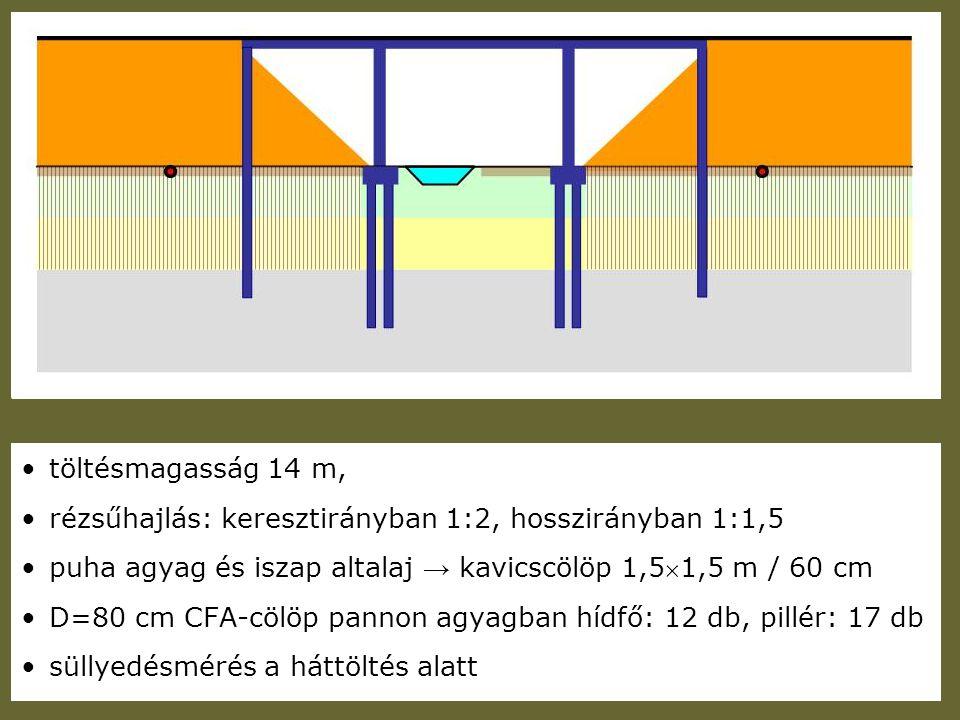 töltésmagasság 14 m, rézsűhajlás: keresztirányban 1:2, hosszirányban 1:1,5. puha agyag és iszap altalaj → kavicscölöp 1,51,5 m / 60 cm.