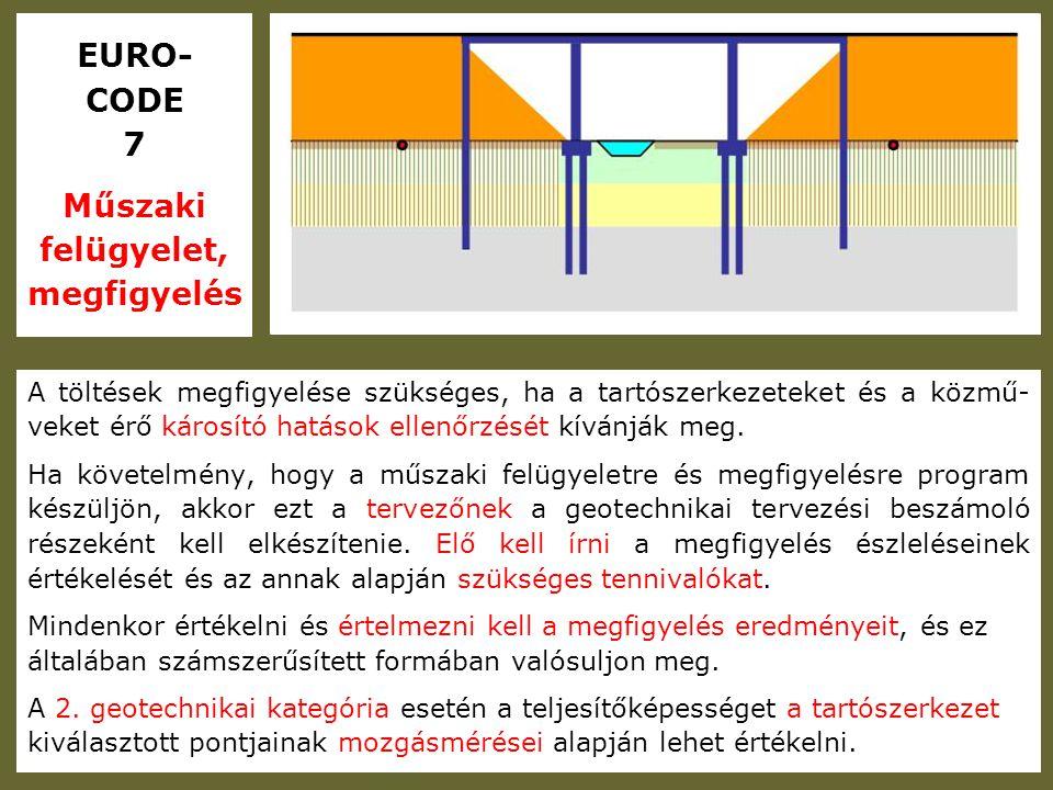 EURO- CODE 7 Műszaki felügyelet, megfigyelés