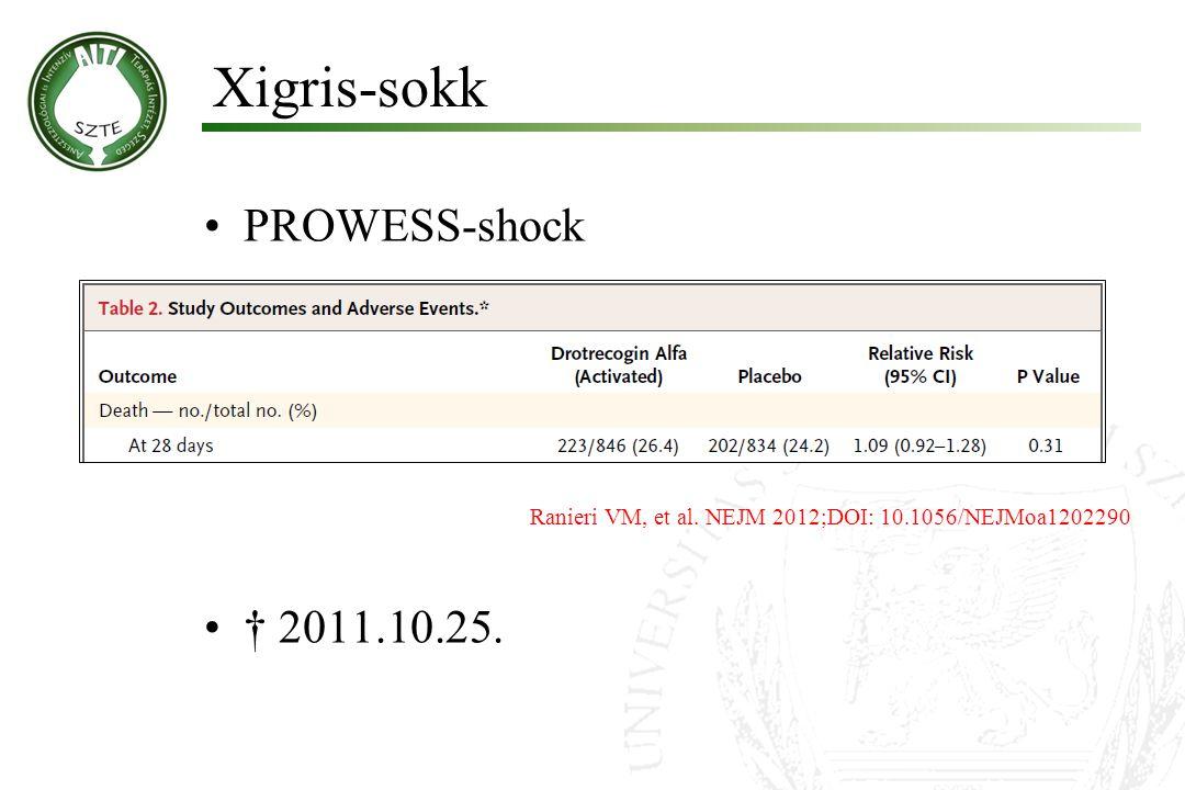 Xigris-sokk PROWESS-shock † 2011.10.25.
