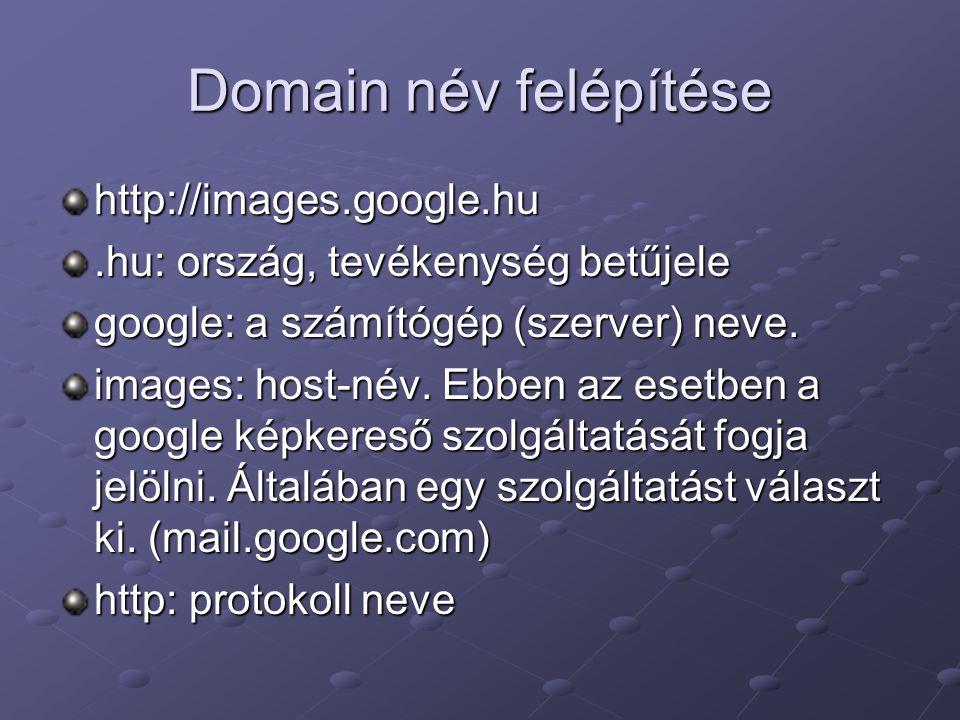 Domain név felépítése http://images.google.hu