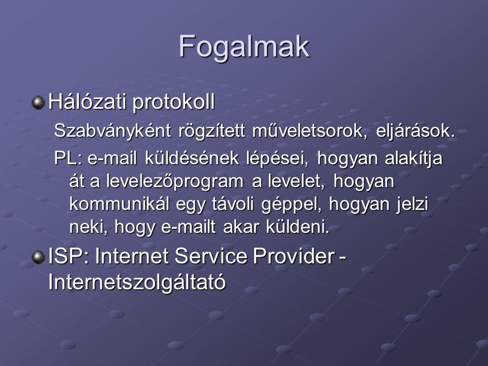 Fogalmak Hálózati protokoll