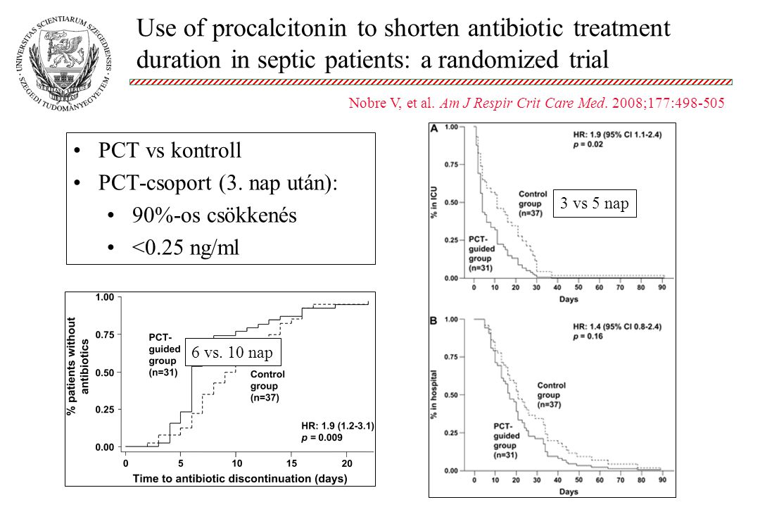 Use of procalcitonin to shorten antibiotic treatment duration in septic patients: a randomized trial