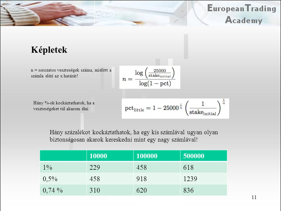Képletek n = sorozatos veszteségek száma, mielött a számla eléri az x határát! Hány %-ok kockáztathatok, ha a veszteségeket túl akarom élni.