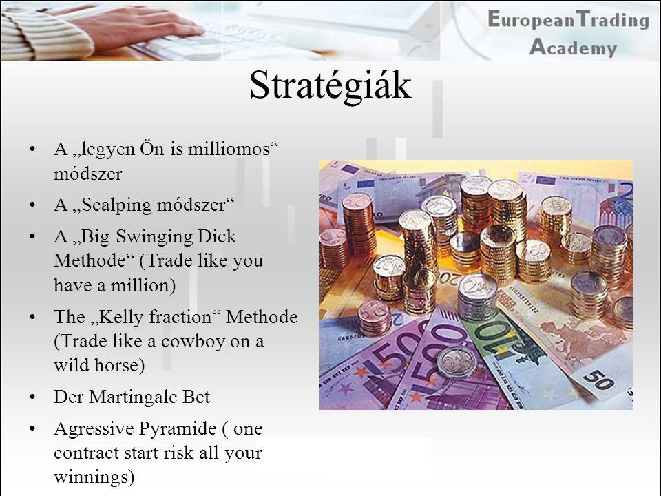 """Stratégiák A """"legyen Ön is milliomos módszer A """"Scalping módszer"""