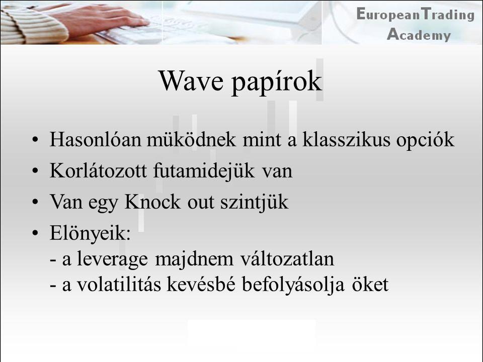 Wave papírok Hasonlóan müködnek mint a klasszikus opciók