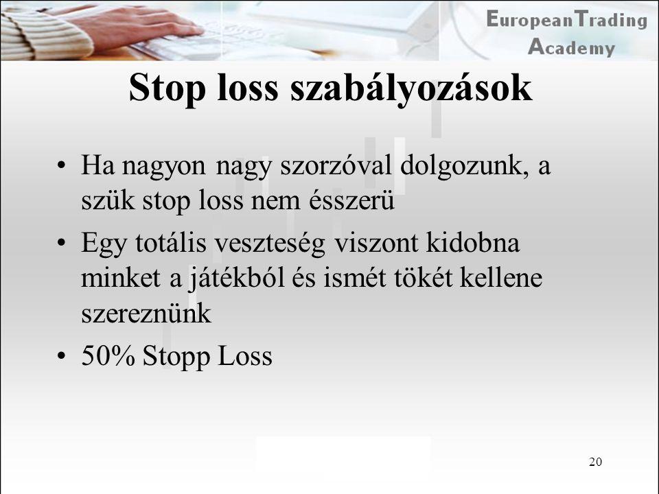 Stop loss szabályozások
