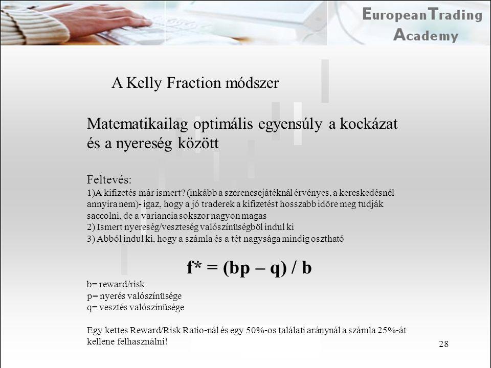 f* = (bp – q) / b A Kelly Fraction módszer