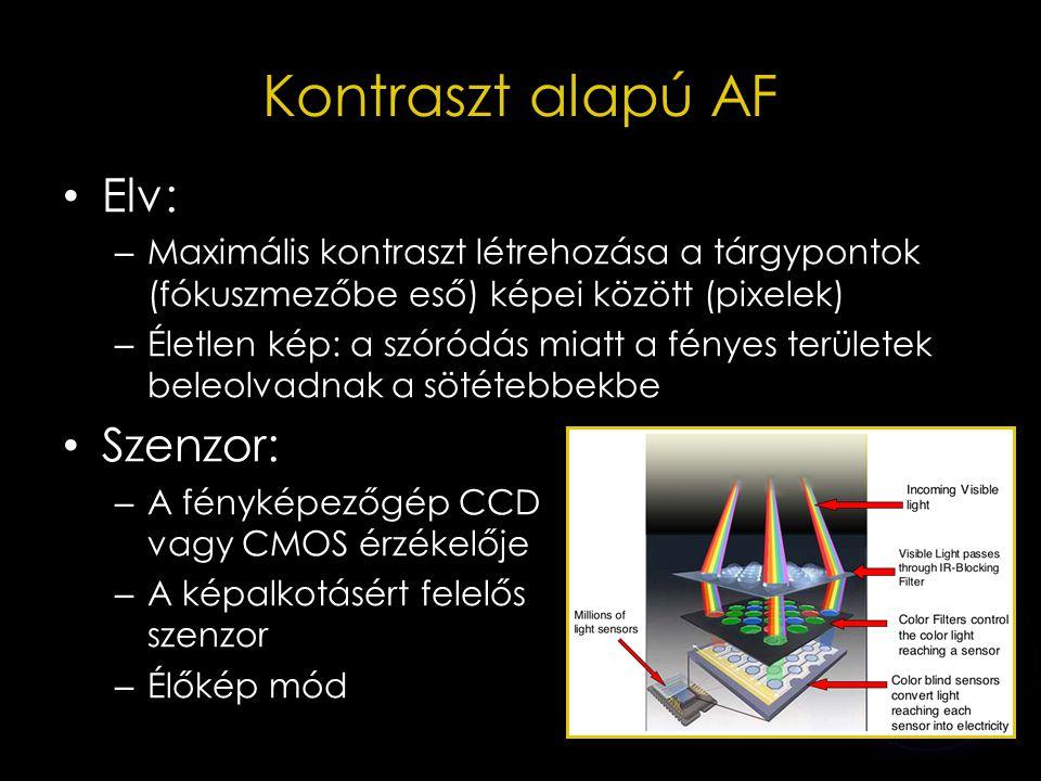 Kontraszt alapú AF Elv: Szenzor: