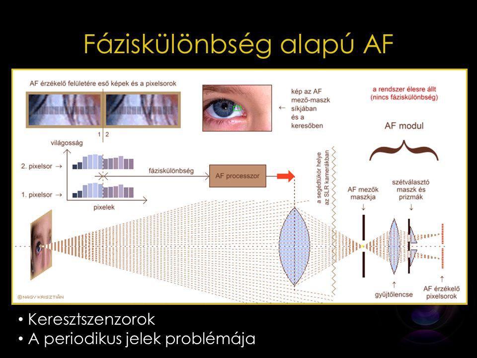 Fáziskülönbség alapú AF