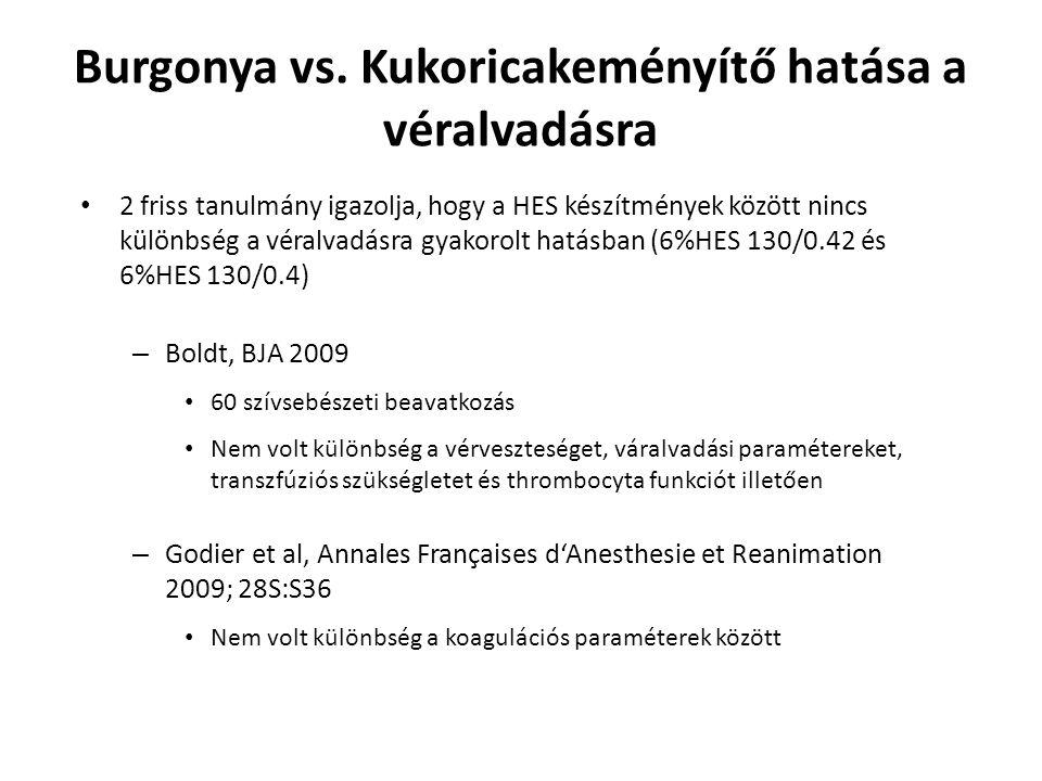 Burgonya vs. Kukoricakeményítő hatása a véralvadásra