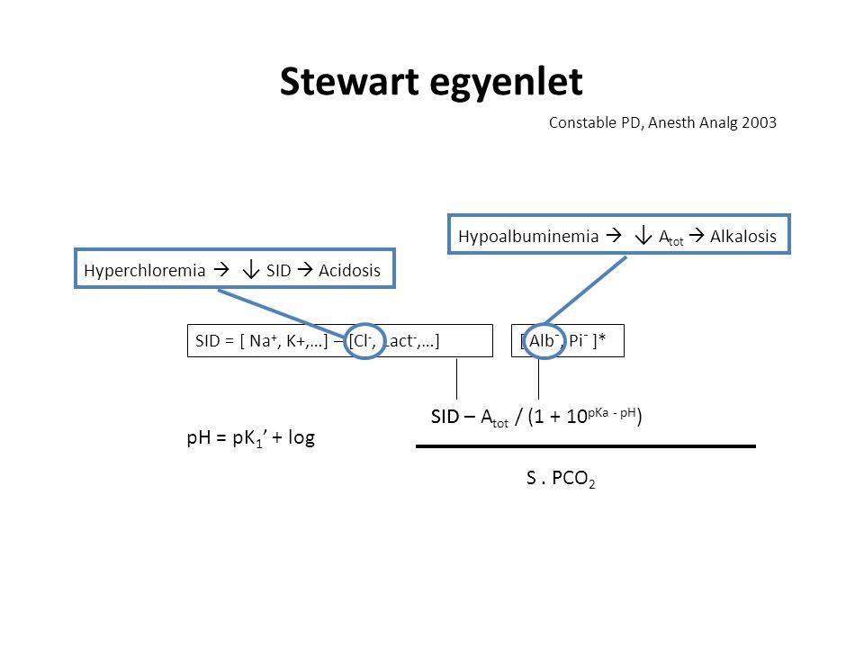 Stewart egyenlet SID SID – Atot / (1 + 10pKa - pH) pH = pK1' + log