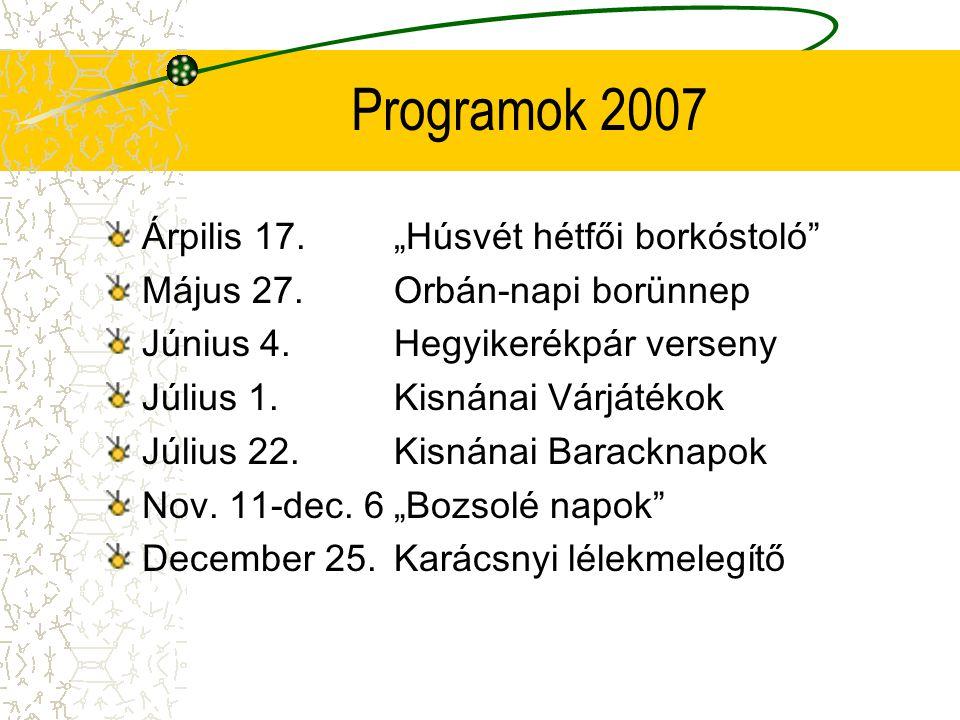 """Programok 2007 Árpilis 17. """"Húsvét hétfői borkóstoló"""