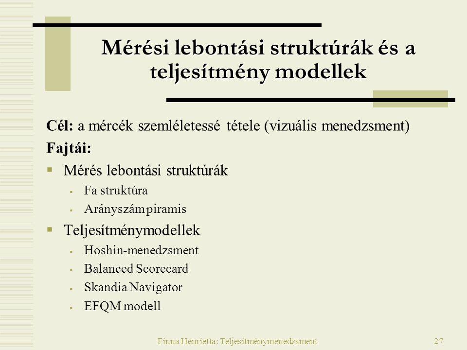 Mérési lebontási struktúrák és a teljesítmény modellek