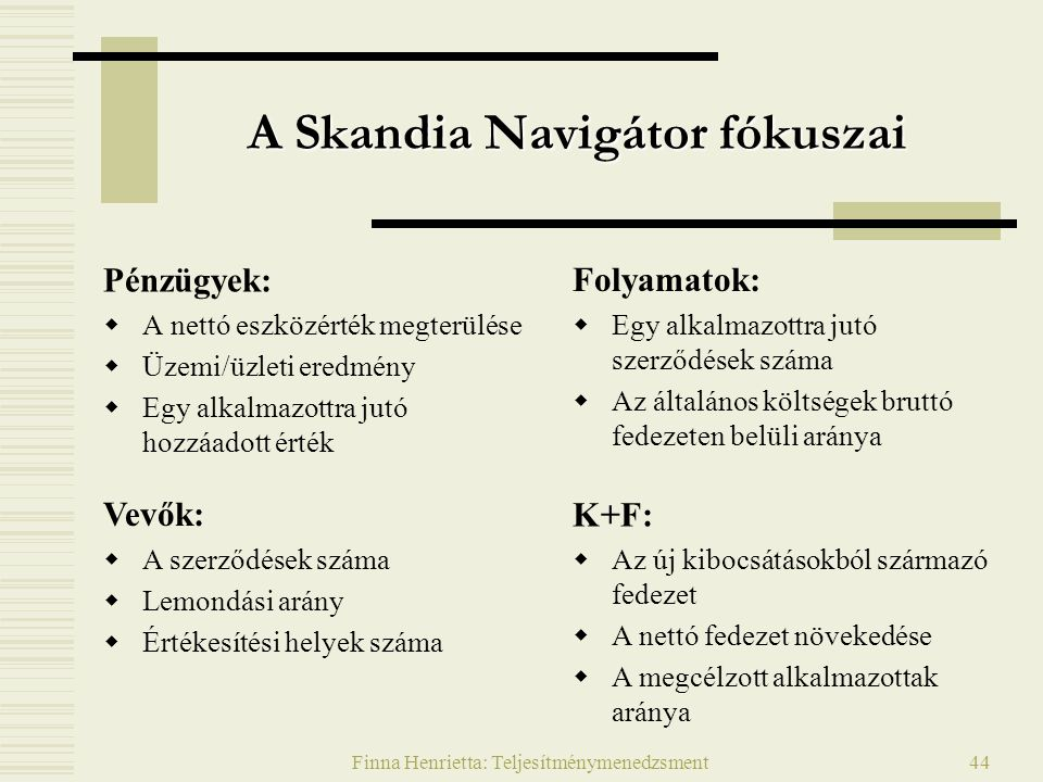 A Skandia Navigátor fókuszai