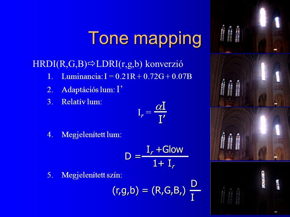 Tone mapping I I' HRDI(R,G,B)LDRI(r,g,b) konverzió Ir +Glow 1+ Ir