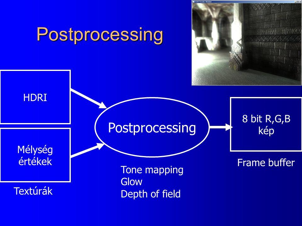Postprocessing Postprocessing HDRI 8 bit R,G,B kép Mélység értékek