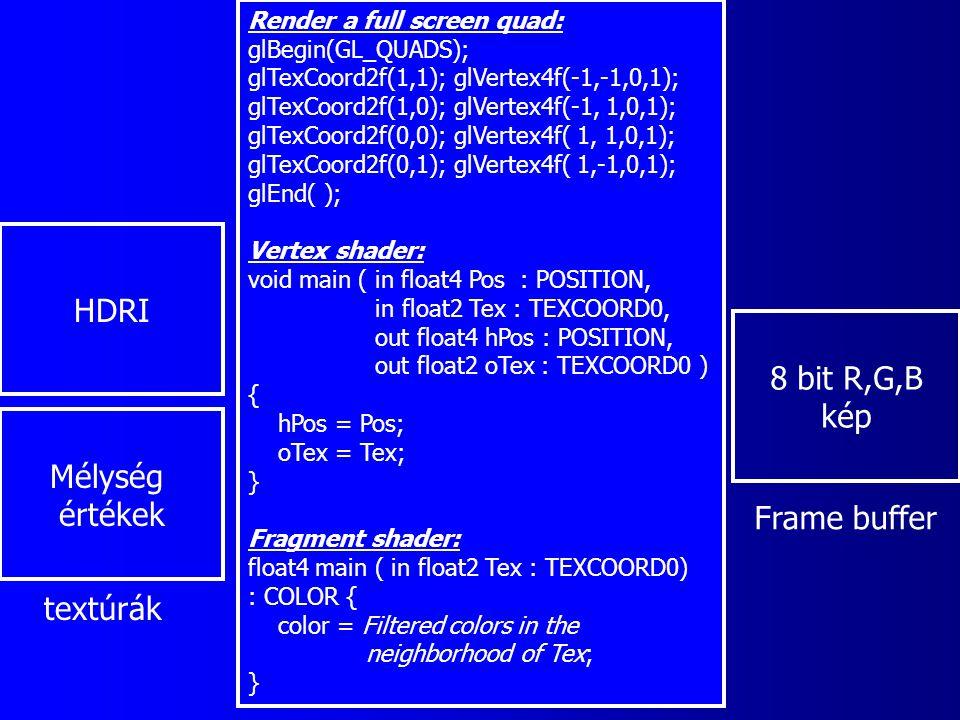 Postprocessing HDRI 8 bit R,G,B kép Mélység értékek Frame buffer