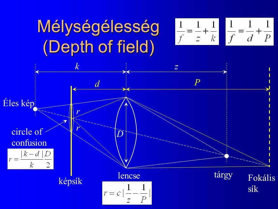 Mélységélesség (Depth of field)