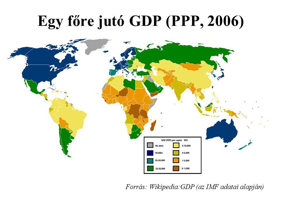 Egy főre jutó GDP (PPP, 2006) Forrás: Wikipedia:GDP (az IMF adatai alapján)
