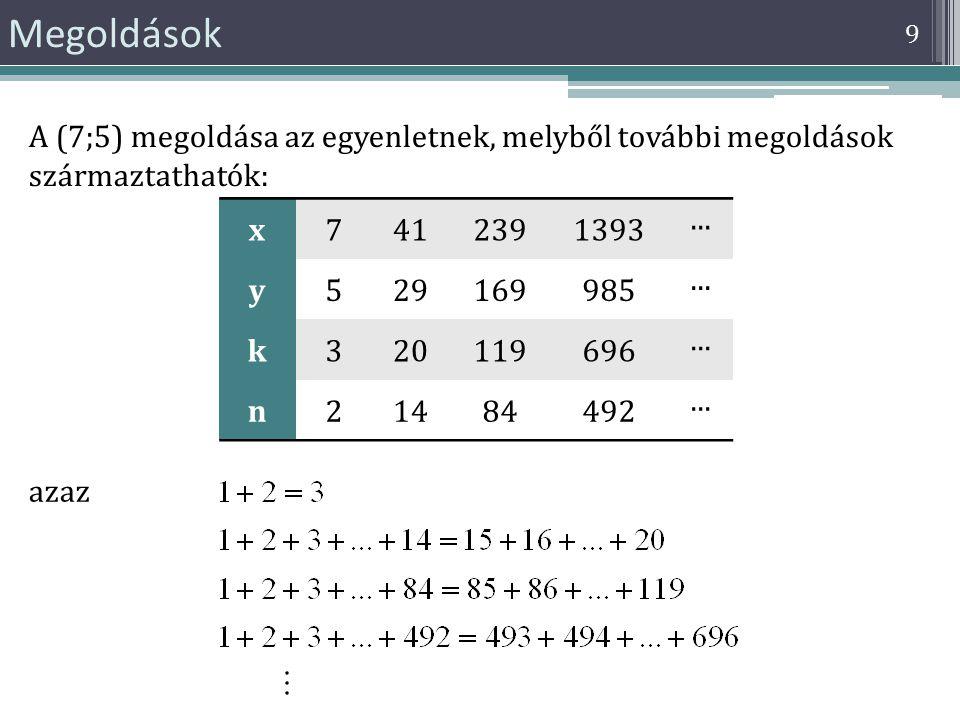 Megoldások A (7;5) megoldása az egyenletnek, melyből további megoldások származtathatók: x. 7. 41.