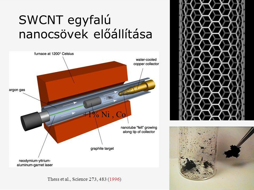 SWCNT egyfalú nanocsövek előállítása