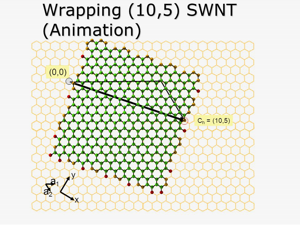 Wrapping (10,5) SWNT (Animation)