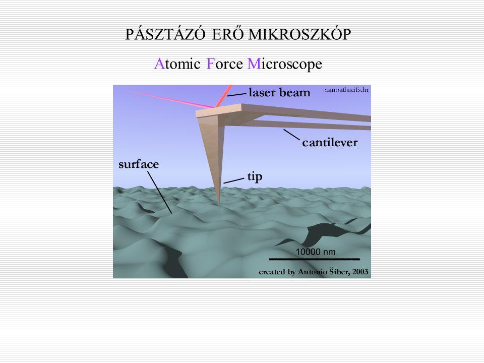 PÁSZTÁZÓ ERŐ MIKROSZKÓP Atomic Force Microscope