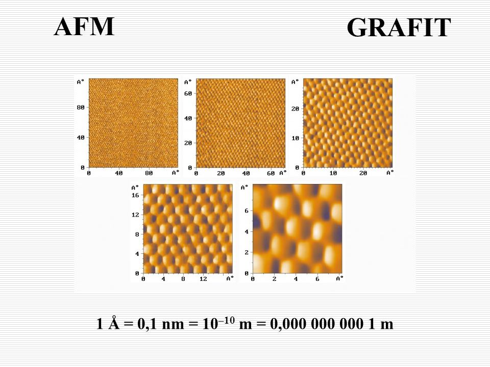AFM GRAFIT 1 Å = 0,1 nm = 10–10 m = 0,000 000 000 1 m 43