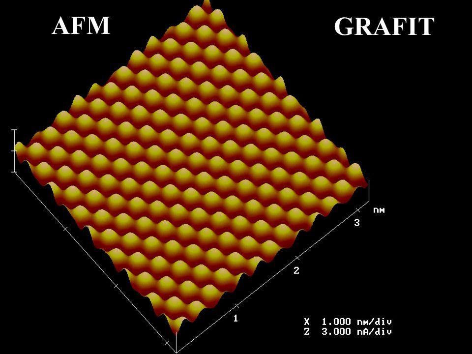 AFM GRAFIT 44